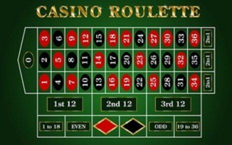 Bermain Game Casino Roulette di Kapal Judi