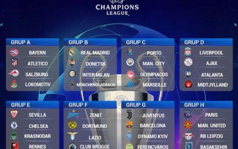 Jadwal Matchday 1 Liga Champions