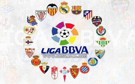 Klasemen Sementara Spain La Liga