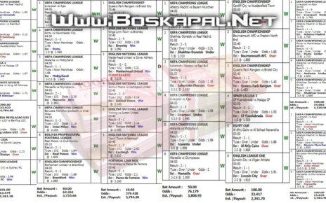 Info Kemenangan: Jackpot Mix Parlay 2 Desember 2020