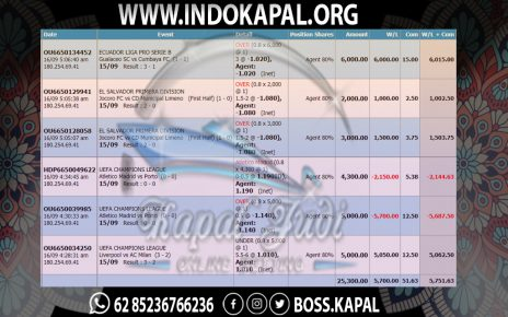 Info Kemenangan Taruhan Tunggal Sportbook 16 September 2021